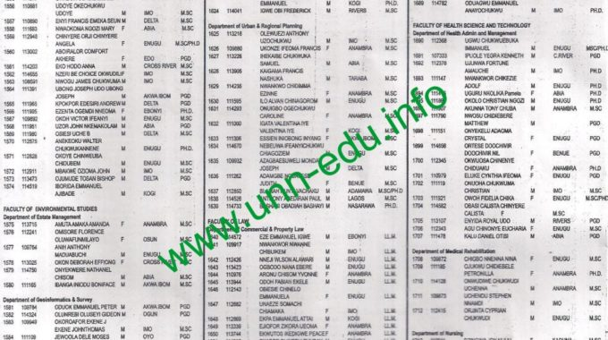 FUDutse Admission List 2017/2018 is Officially Out