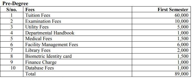 uniuyo pre degree fees 2017