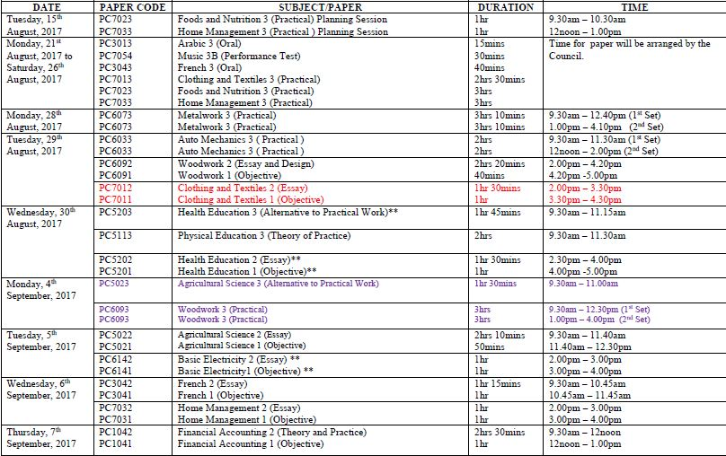 waec gce timetable 2017