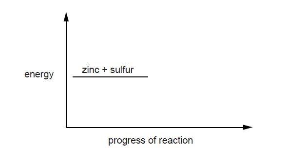 2017 waec gce chemistry questions