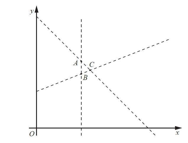 gce maths waec answers