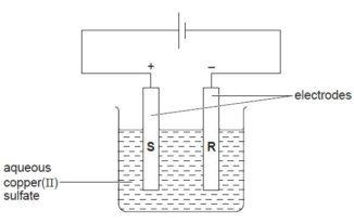 waec chemistry practical specimen