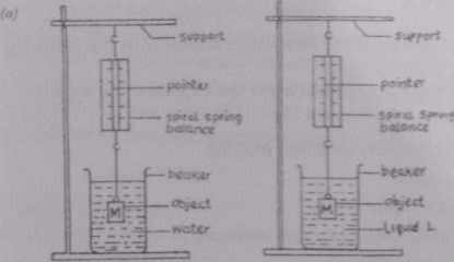 waec-physcs-specimen
