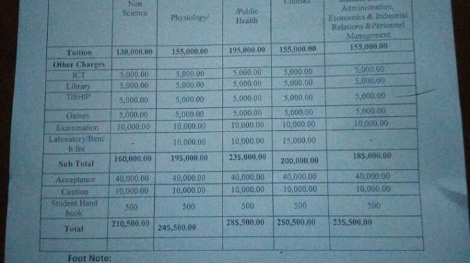 UNIOSUN School Fees Schedule 2017/2018 Session Published