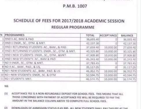 Akanu Ibiam Fed Poly Unwana School Fees 2017/2018 is Out