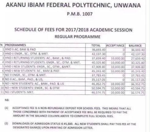 akanu-ibiam-poly-school-fees