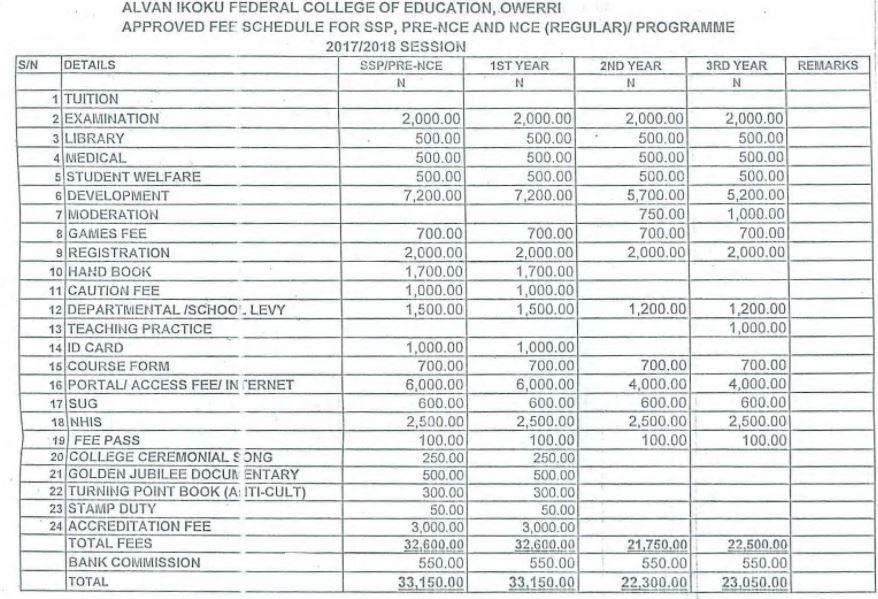 alvan school fees payment 2017 / 18
