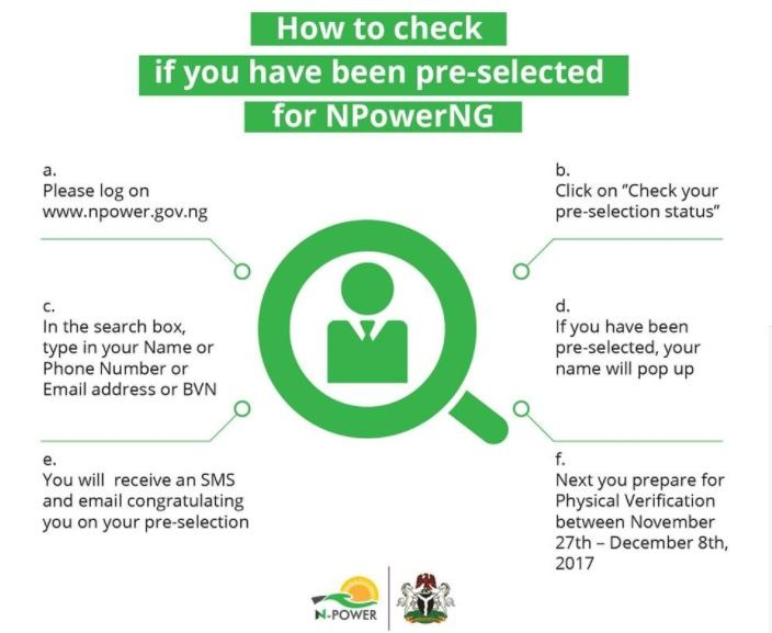 LATEST NIG NPOWER PRE SELECTED CANDIDATES 2017/2018 - NPOWER BEST CHECK LIST