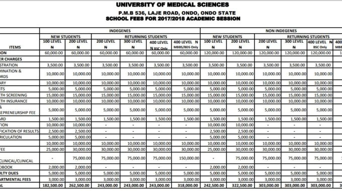UNIMED School Fees Schedule 2017/2018 Session is Out