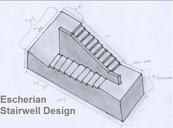 Escherian stairwell design