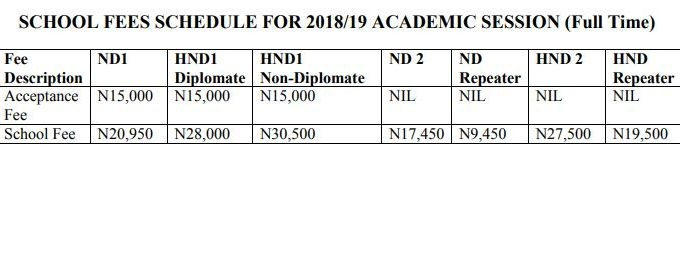 LASPOTECH School Fees 2018/ 19 Payment Schedule is Out
