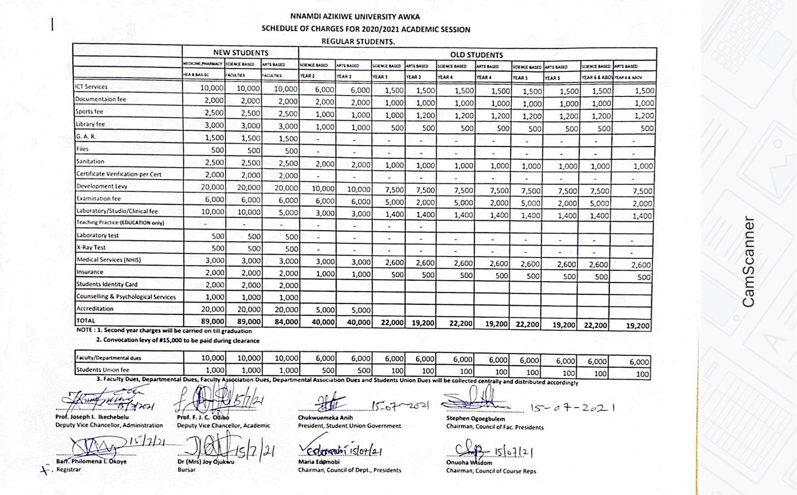 UNIZIK-School-Fees-Schedule-2021